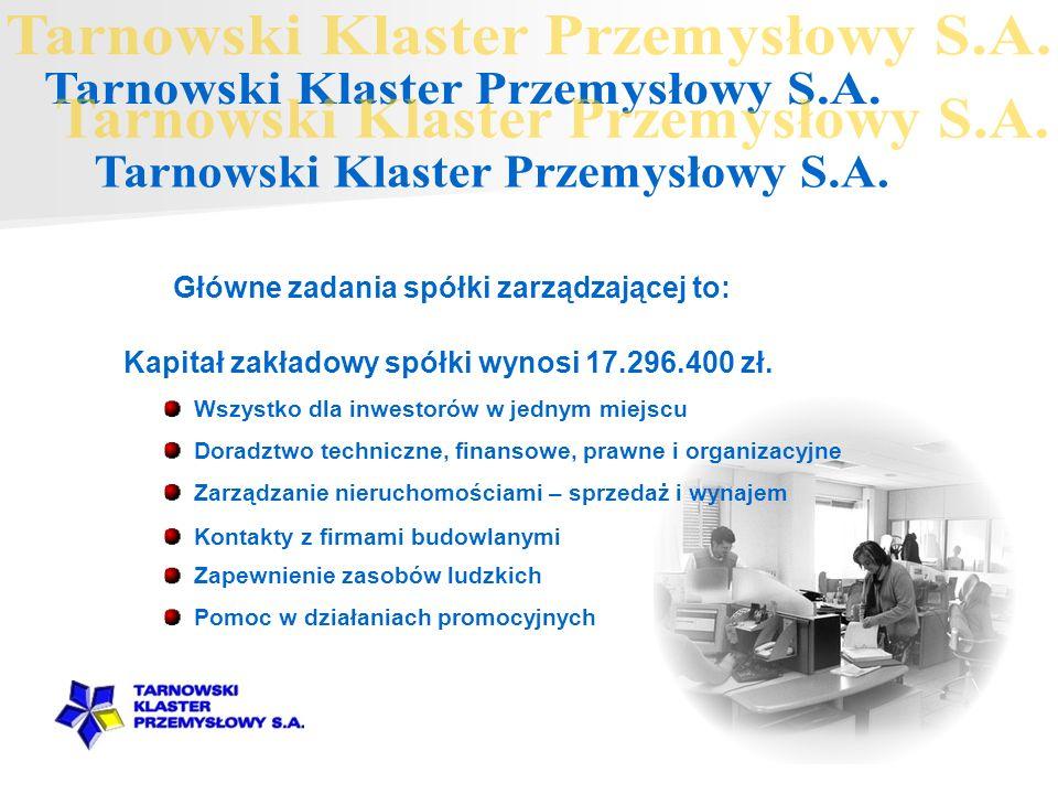 Konkurencyjne koszty prowadzenia działalności gospodarczej w porównaniu z Krakowem Ceny nieruchomości niższe o ok.35% Koszty utrzymania niższe o ok.25% Podatki lokalne - do negocjacji Przeciętne wynagrodzenie w 2006 – 2 201,24 zł Niższe koszty mediów – także do negocjacji Lokalny potencjał gospodarczy