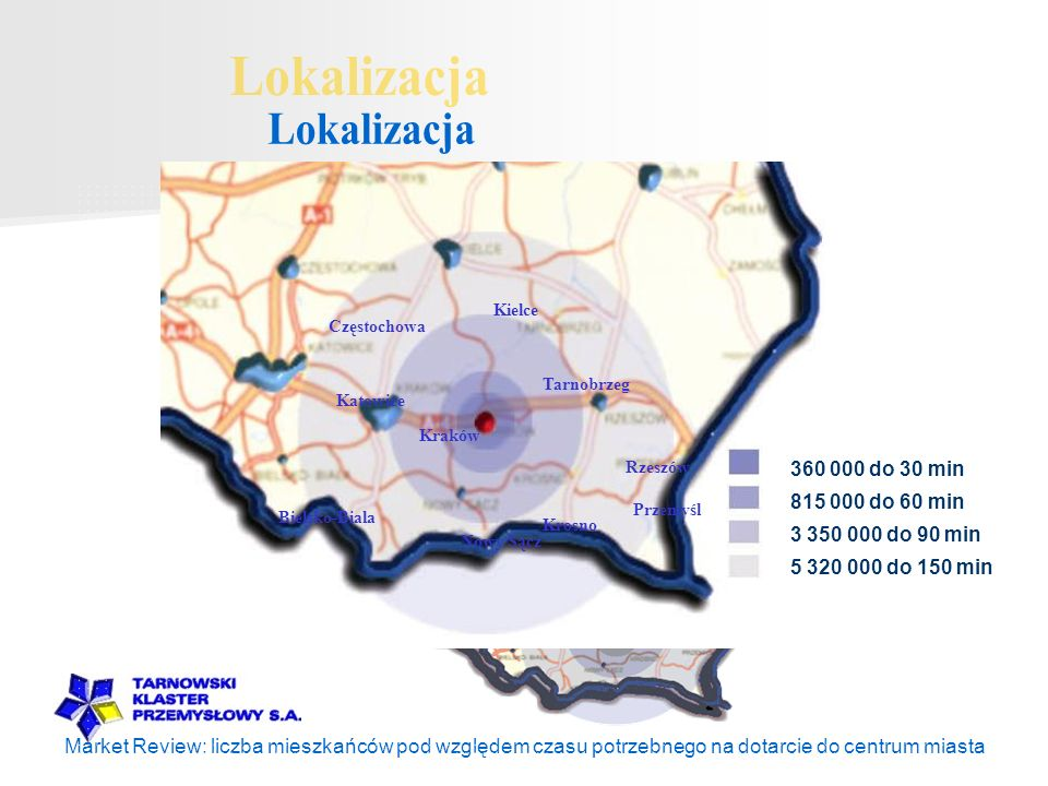 Tarnów jako ważny węzeł komunikacyjny Dojazd do międzynarodowych portów lotniczych: Kraków – 90 km, Rzeszów – 95 km Położenie 86 km na wschód od Krakowa i 290 km na południe od Warszawy Położenie przy trasie międzynarodowej A4 wschód-zachód Dojazd do MEDYKI na granicy z Ukrainą - 3,5 godziny Dojazd do miejscowości KONIECZNA na granicy ze Słowacją - 2 godziny Budowa autostrady wrocławskiej - planowane zakończenie w roku 2010 Ważny węzeł kolejowy – wszystkie komercyjne przewozy kolejowe na południe Europy przechodzą przez Tarnów