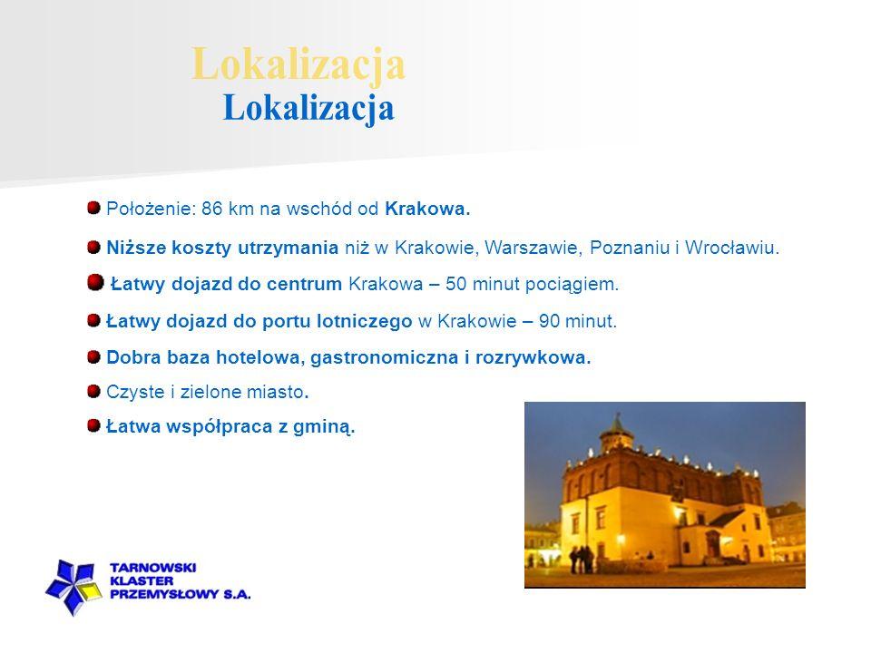 Położenie: 86 km na wschód od Krakowa. Niższe koszty utrzymania niż w Krakowie, Warszawie, Poznaniu i Wrocławiu. Łatwy dojazd do centrum Krakowa – 50