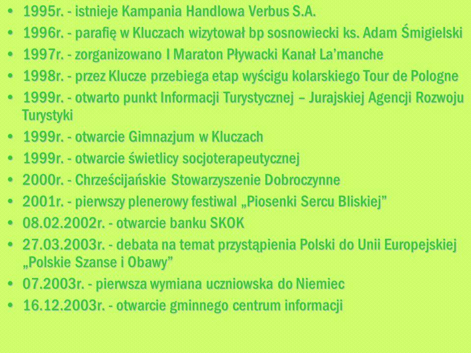 1995r. - istnieje Kampania Handlowa Verbus S.A.1995r. - istnieje Kampania Handlowa Verbus S.A. 1996r. - parafię w Kluczach wizytował bp sosnowiecki ks