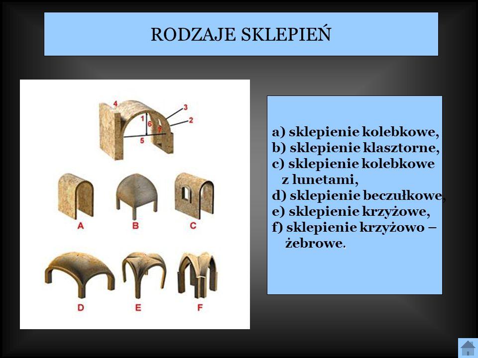 RODZAJE SKLEPIEŃ a) sklepienie kolebkowe, b) sklepienie klasztorne, c) sklepienie kolebkowe z lunetami, d) sklepienie beczułkowe, e) sklepienie krzyżo
