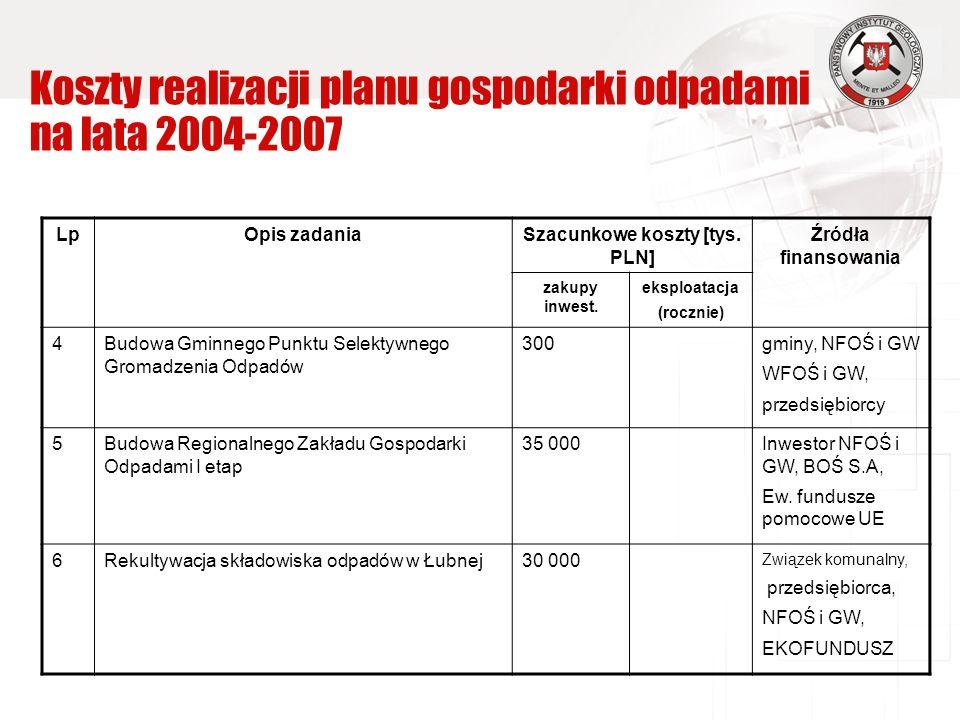 Koszty realizacji planu gospodarki odpadami na lata 2004-2007 LpOpis zadaniaSzacunkowe koszty [tys.