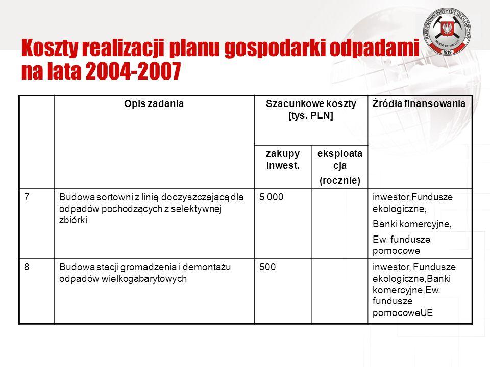 Koszty realizacji planu gospodarki odpadami na lata 2004-2007 Opis zadaniaSzacunkowe koszty [tys.