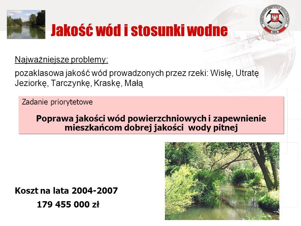 Jakość wód i stosunki wodne Najważniejsze problemy: pozaklasowa jakość wód prowadzonych przez rzeki: Wisłę, Utratę Jeziorkę, Tarczynkę, Kraskę, Małą Koszt na lata 2004-2007 179 455 000 zł Zadanie priorytetowe Poprawa jakości wód powierzchniowych i zapewnienie mieszkańcom dobrej jakości wody pitnej