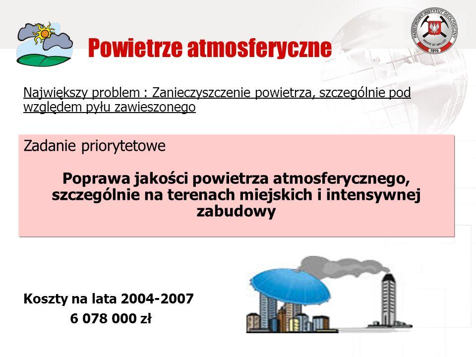Powietrze atmosferyczne Największy problem : Zanieczyszczenie powietrza, szczególnie pod względem pyłu zawieszonego Koszty na lata 2004-2007 6 078 000 zł Zadanie priorytetowe Poprawa jakości powietrza atmosferycznego, szczególnie na terenach miejskich i intensywnej zabudowy