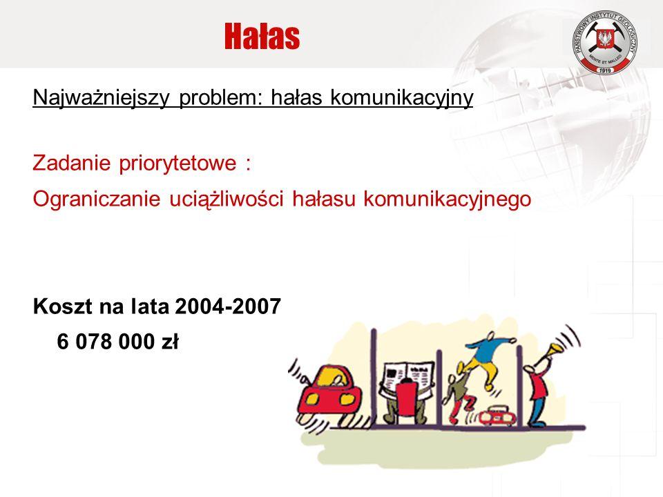 Hałas Najważniejszy problem: hałas komunikacyjny Zadanie priorytetowe : Ograniczanie uciążliwości hałasu komunikacyjnego Koszt na lata 2004-2007 6 078 000 zł