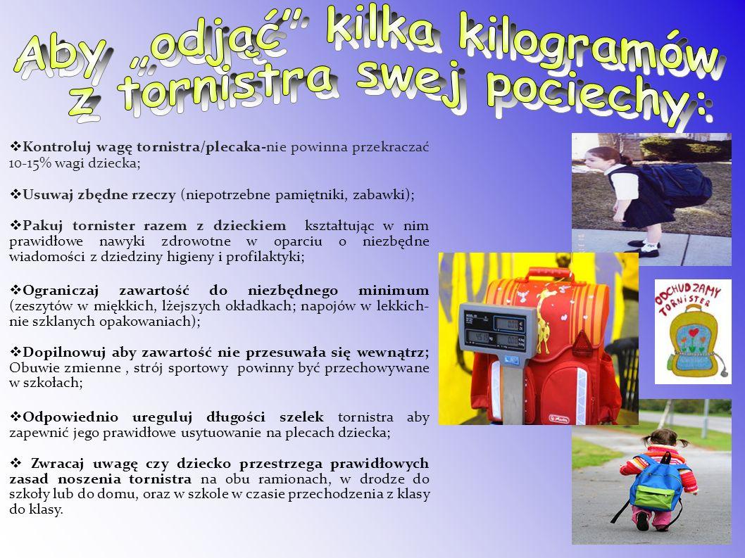 Kontroluj wagę tornistra/plecaka-nie powinna przekraczać 10-15% wagi dziecka; Usuwaj zbędne rzeczy (niepotrzebne pamiętniki, zabawki); Pakuj tornister
