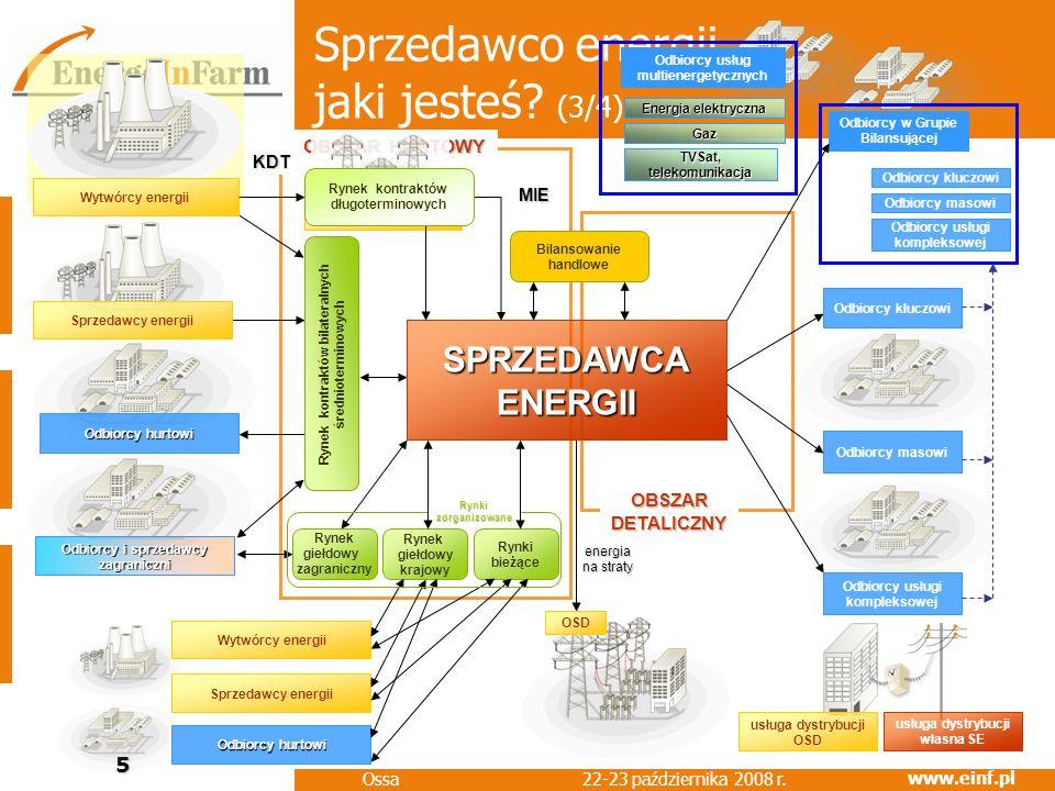 www.einf.pl 22-23 października 2008 r.Ossa 6 Sprzedawco energii jaki jesteś.