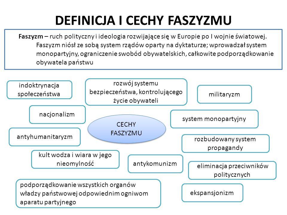 DEFINICJA I CECHY FASZYZMU Faszyzm – ruch polityczny i ideologia rozwijające się w Europie po I wojnie światowej. Faszyzm niósł ze sobą system rządów