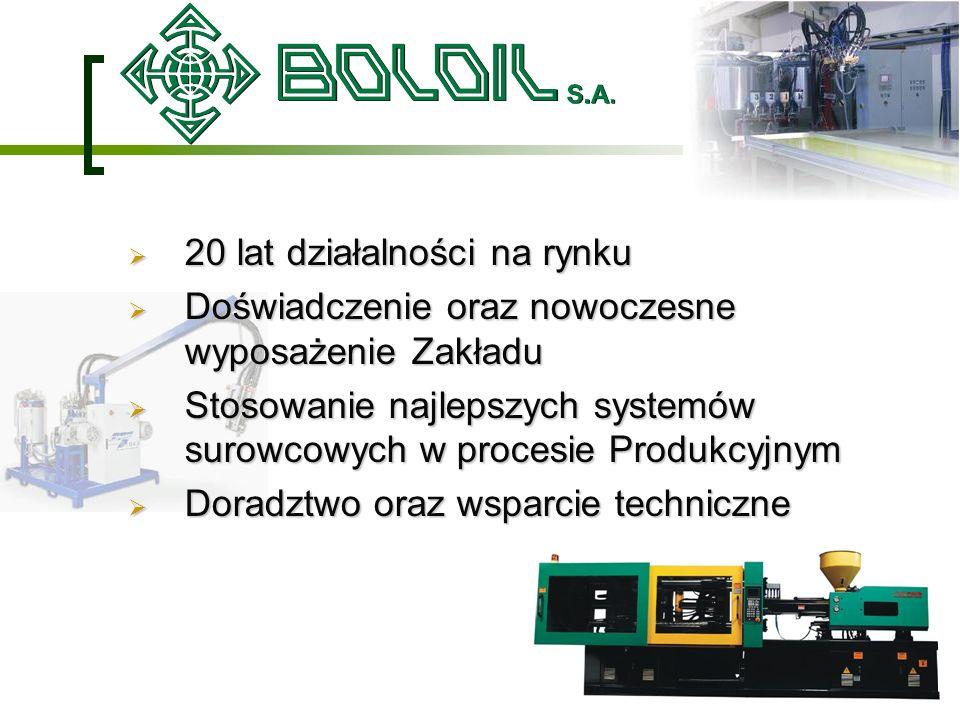 Certyfikat ISO 9001:2000 Certyfikat ISO 9001:2000 - Jakość wyrobów RENOMĘ POTWIERDZAJĄ Certyfikat GIG Certyfikat GIG - Trudnopalność - Antystatyczność