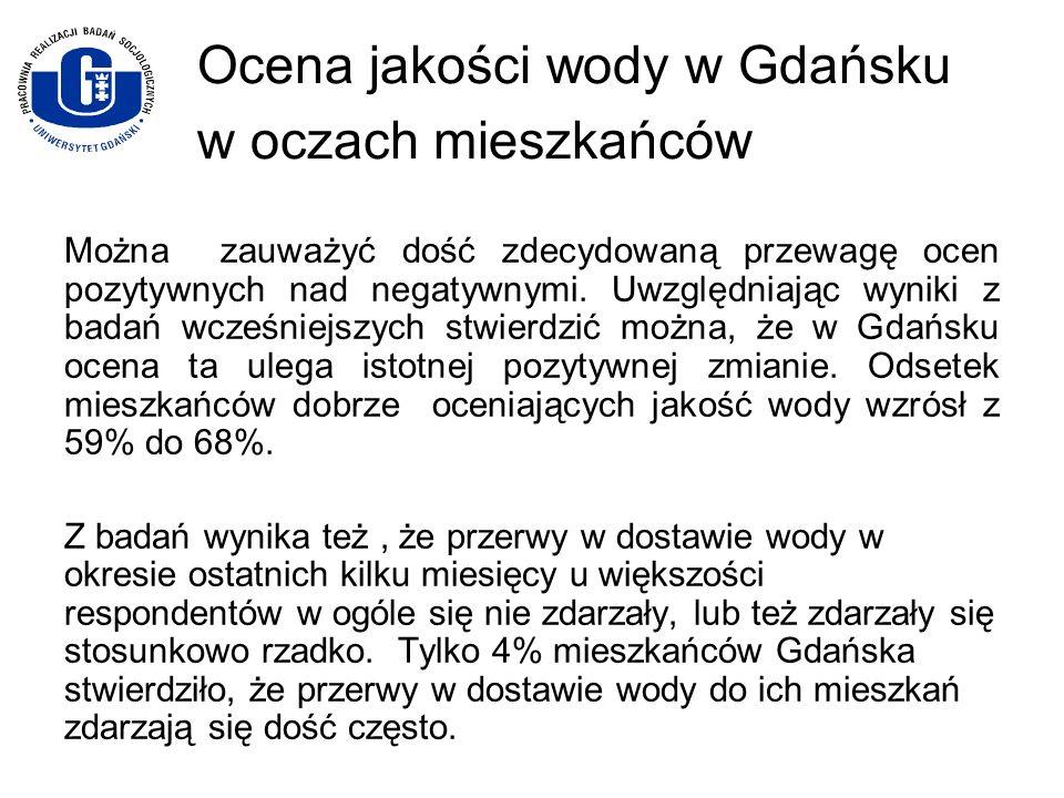 Ocena jakości wody w Gdańsku w oczach mieszkańców Można zauważyć dość zdecydowaną przewagę ocen pozytywnych nad negatywnymi. Uwzględniając wyniki z ba
