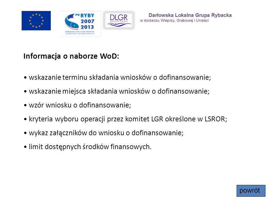 Informacja o naborze WoD: wskazanie terminu składania wniosków o dofinansowanie; wskazanie miejsca składania wniosków o dofinansowanie; wzór wniosku o