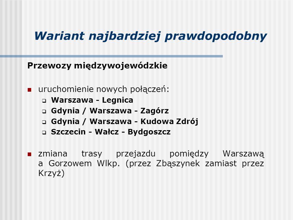 Wariant najbardziej prawdopodobny Przewozy międzywojewódzkie uruchomienie nowych połączeń: Warszawa - Legnica Gdynia / Warszawa - Zagórz Gdynia / Wars