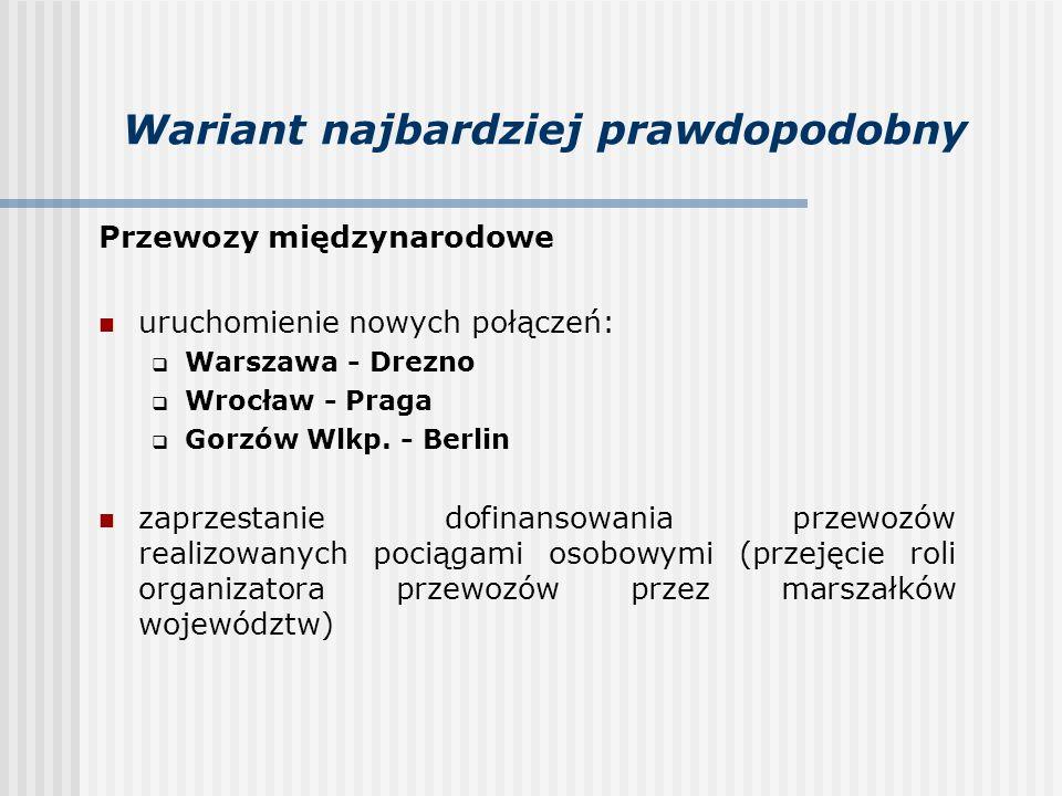 Wariant najbardziej prawdopodobny Przewozy międzynarodowe uruchomienie nowych połączeń: Warszawa - Drezno Wrocław - Praga Gorzów Wlkp. - Berlin zaprze