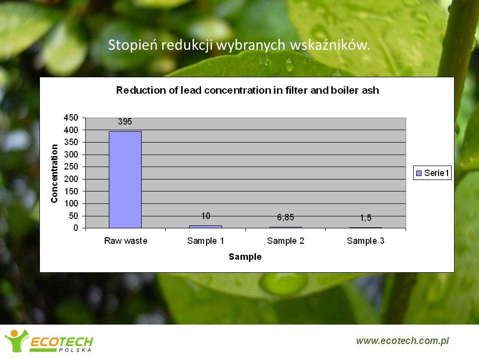 Stopień redukcji wybranych wskaźników. 4 www.ecotech.com.pl
