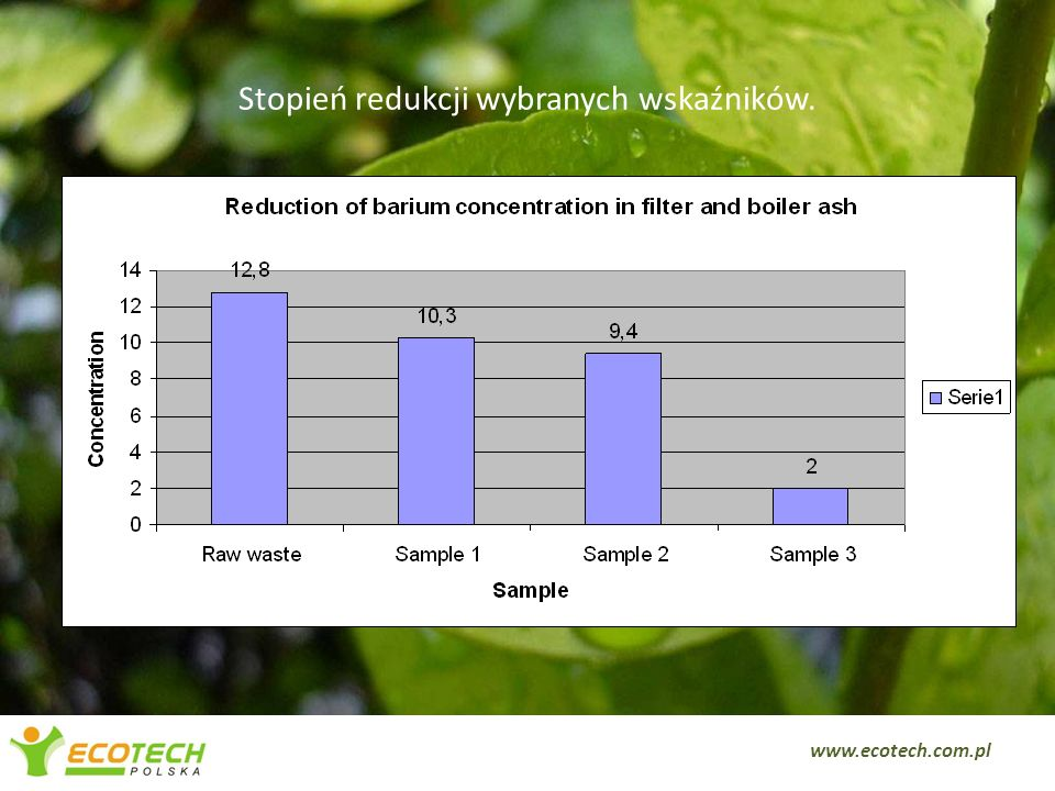 Stopień redukcji wybranych wskaźników. 5 www.ecotech.com.pl