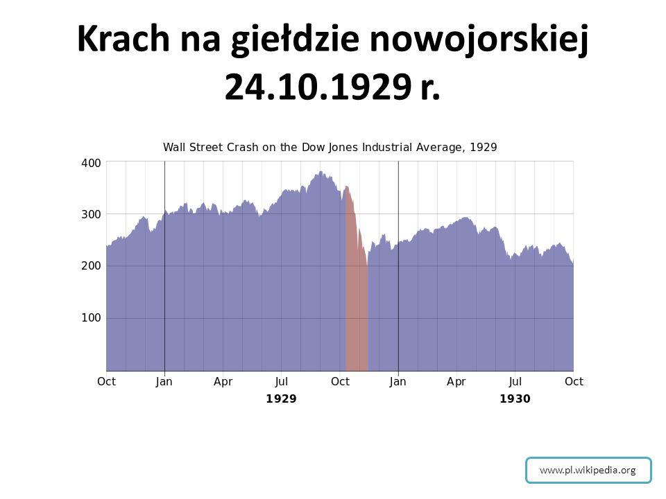 Przejawy kryzysu KRYZYS EKONOMICZNY 1929 - 1933 KRYZYS EKONOMICZNY 1929 - 1933 Wycofywanie kapitału amer.