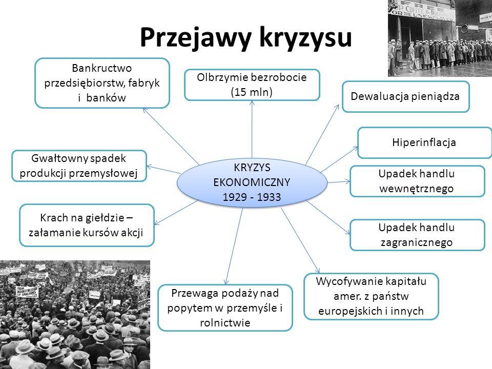 Przejawy kryzysu KRYZYS EKONOMICZNY 1929 - 1933 KRYZYS EKONOMICZNY 1929 - 1933 Wycofywanie kapitału amer. z państw europejskich i innych Krach na gieł