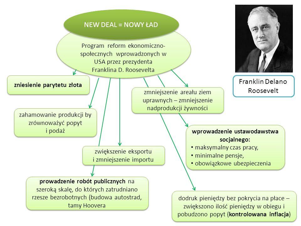 Franklin Delano Roosevelt zniesienie parytetu złota dodruk pieniędzy bez pokrycia na płace – zwiększono ilość pieniędzy w obiegu i pobudzono popyt (ko