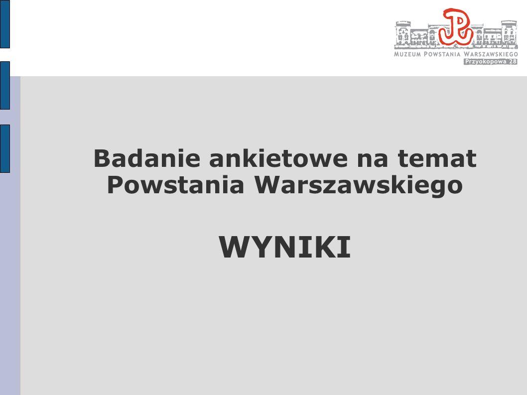 Cele sondażu Zbadanie wiedzy Polaków o Powstaniu Warszawskim Zbadanie opinii na temat potrzeby powołania Muzeum Powstania Warszawskiego