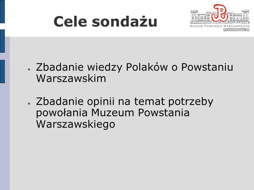 Metoda realizacji Próba: kwotowa, reprezentatywna dla dorosłych mieszkańców Polski Liczebność próby: 1028 Termin: od 26 listopada do 5 grudnia 2003 r.
