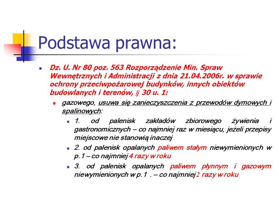 Podstawa prawna: Dz. U. Nr 80 poz. 563 Rozporządzenie Min. Spraw Wewnętrznych i Administracji z dnia 21.04.2006r. w sprawie ochrony przeciwpożarowej b
