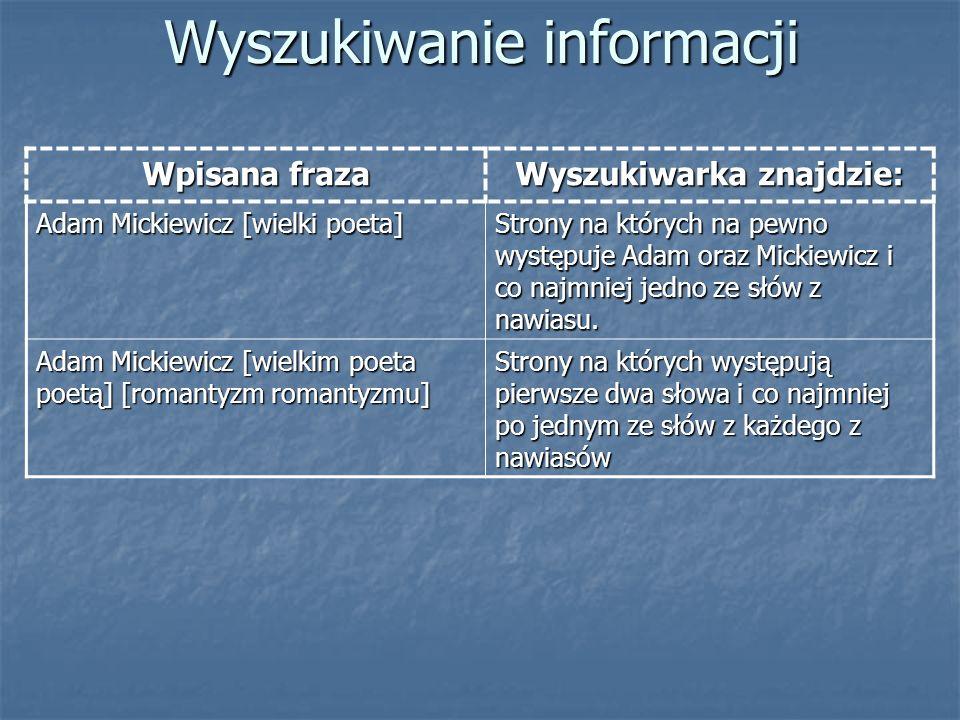 Wyszukiwanie informacji Wpisana fraza Wyszukiwarka znajdzie: Adam Mickiewicz [wielki poeta] Strony na których na pewno występuje Adam oraz Mickiewicz i co najmniej jedno ze słów z nawiasu.
