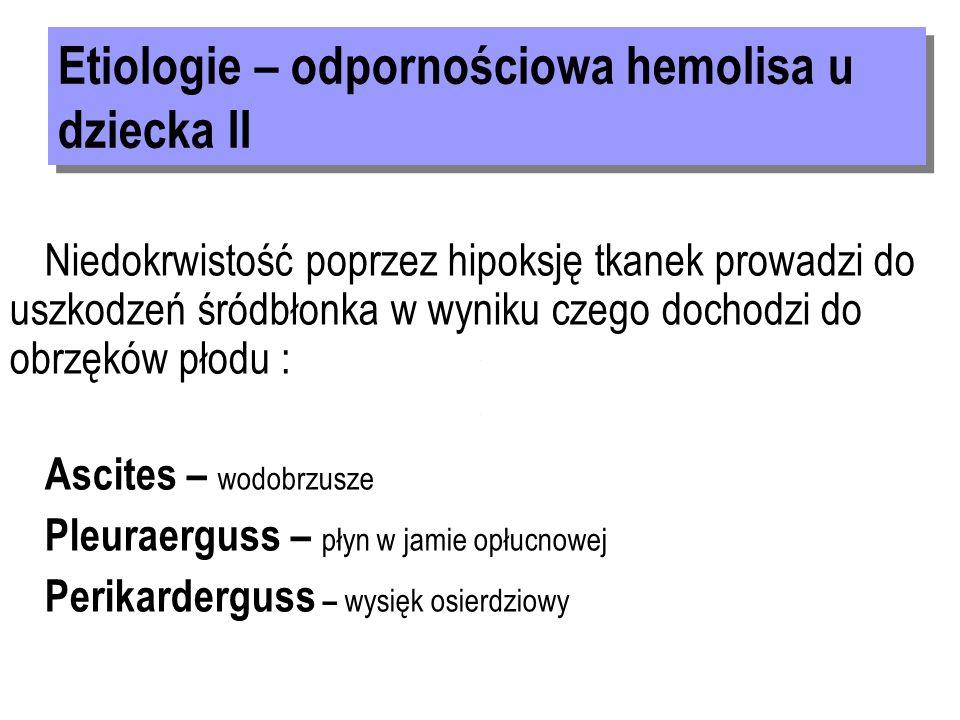 Niedokrwistość poprzez hipoksję tkanek prowadzi do uszkodzeń śródbłonka w wyniku czego dochodzi do obrzęków płodu : Ascites – wodobrzusze Pleuraerguss – płyn w jamie opłucnowej Perikarderguss – wysięk osierdziowy