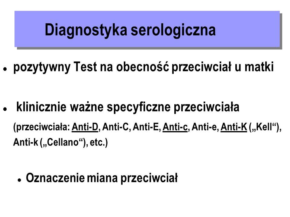 pozytywny Test na obecność przeciwciał u matki klinicznie ważne specyficzne przeciwciała (przeciwciała: Anti-D, Anti-C, Anti-E, Anti-c, Anti-e, Anti-K (Kell), Anti-k (Cellano), etc.) Oznaczenie miana przeciwciał