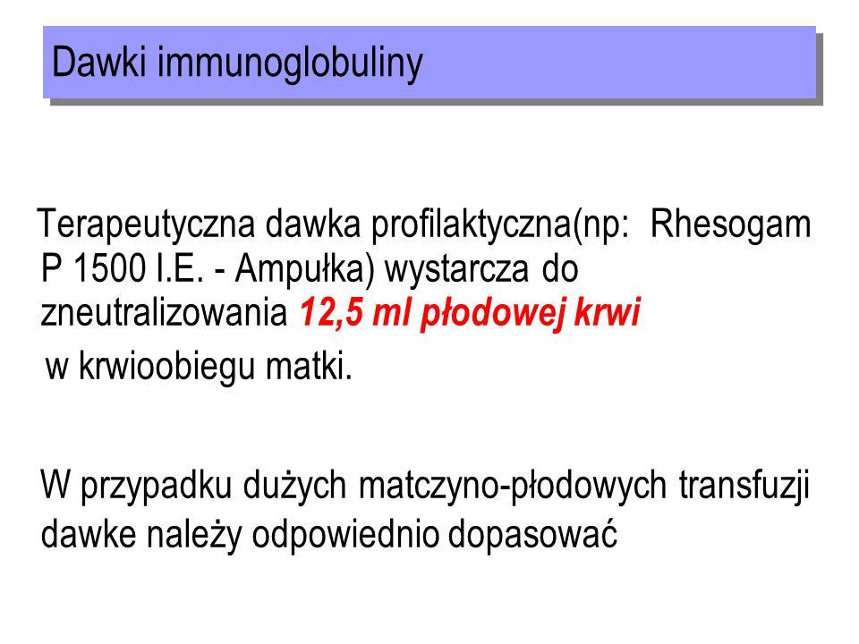 Terapeutyczna dawka profilaktyczna(np: Rhesogam P 1500 I.E.