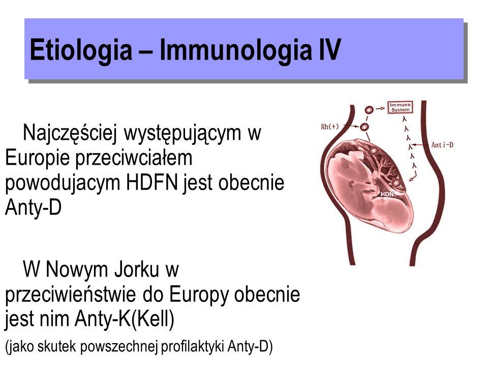 Najczęściej występującym w Europie przeciwciałem powodujacym HDFN jest obecnie Anty-D W Nowym Jorku w przeciwieństwie do Europy obecnie jest nim Anty-K(Kell) (jako skutek powszechnej profilaktyki Anty-D)