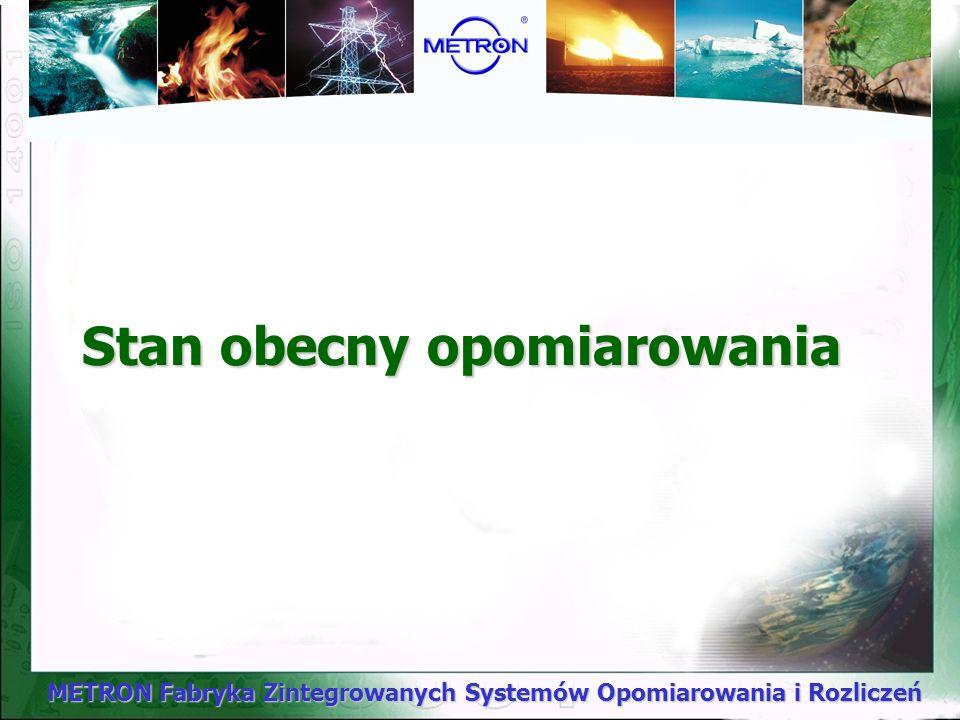 METRON Fabryka Zintegrowanych Systemów Opomiarowania i Rozliczeń Stan obecny opomiarowania
