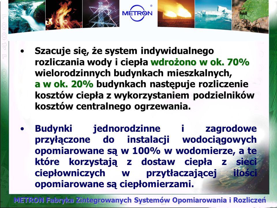 METRON Fabryka Zintegrowanych Systemów Opomiarowania i Rozliczeń wdrożono w ok.