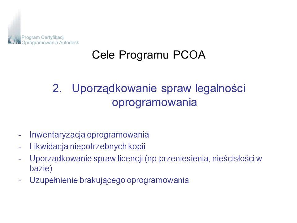 Cele Programu PCOA 2.