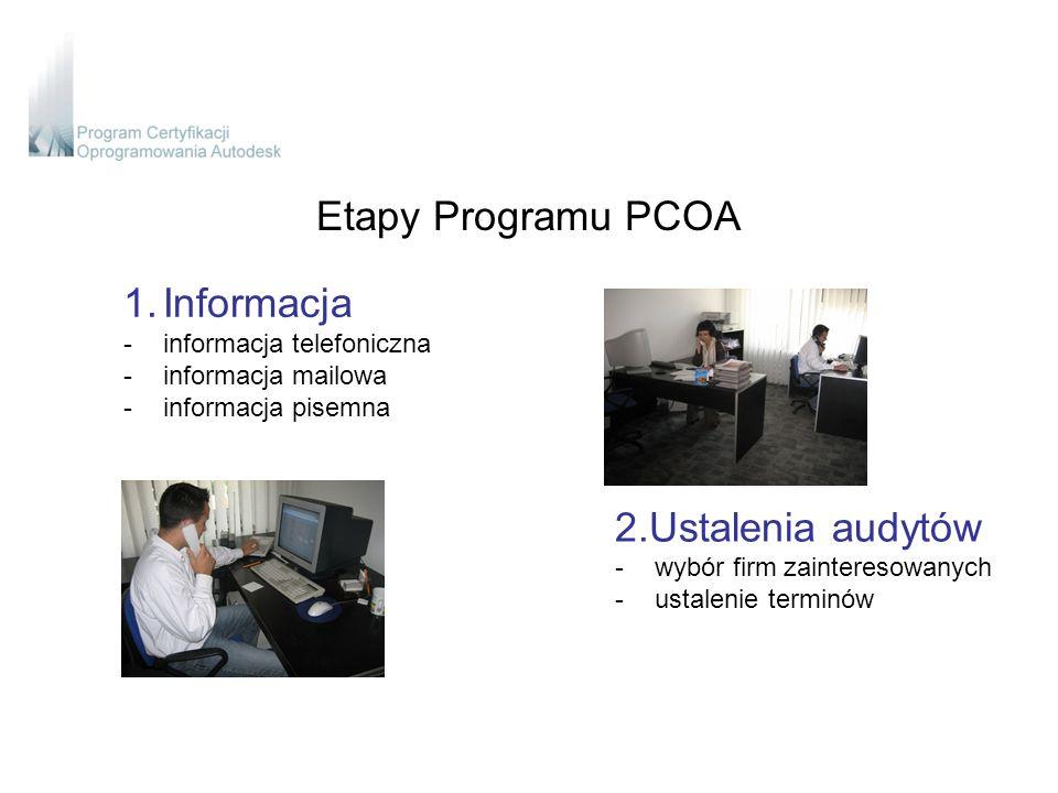 Etapy Programu PCOA 1.Informacja -informacja telefoniczna -informacja mailowa -informacja pisemna 2.Ustalenia audytów -wybór firm zainteresowanych -ustalenie terminów