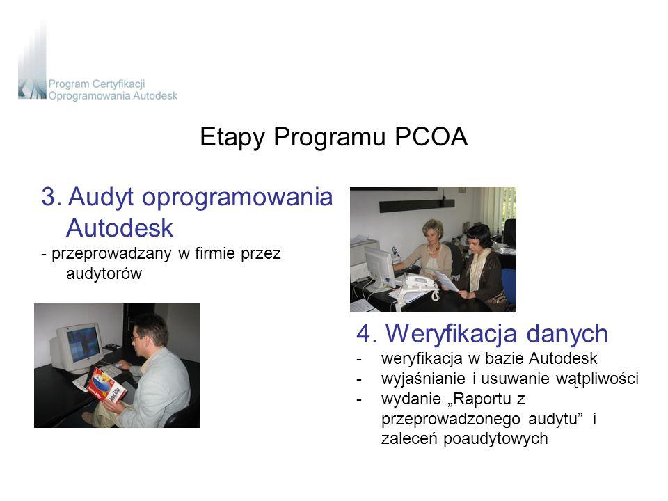 Etapy Programu PCOA 3. Audyt oprogramowania Autodesk - przeprowadzany w firmie przez audytorów 4.