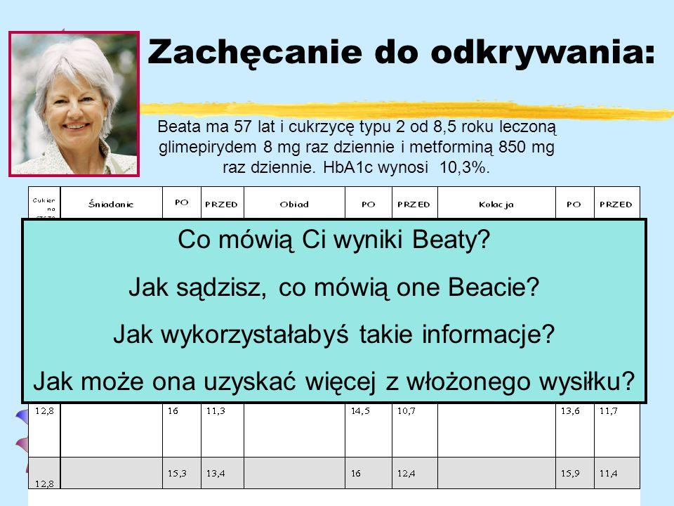Learning to make a difference. DMTC 2008 Zachęcanie do odkrywania: Beata ma 57 lat i cukrzycę typu 2 od 8,5 roku leczoną glimepirydem 8 mg raz dzienni