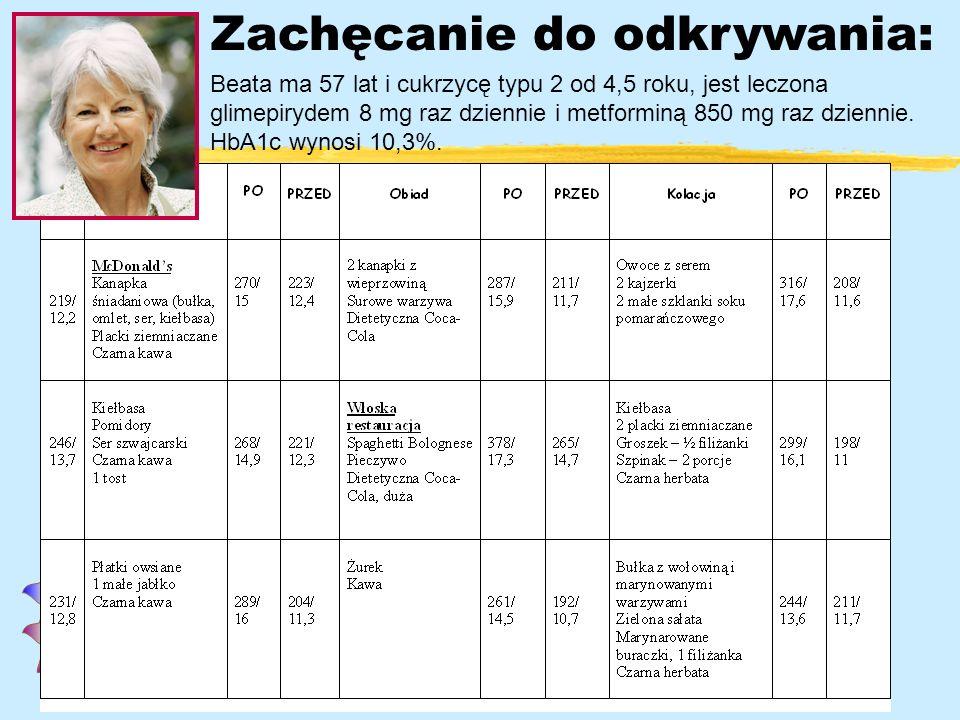 Learning to make a difference. DMTC 2008 Zachęcanie do odkrywania: Beata ma 57 lat i cukrzycę typu 2 od 4,5 roku, jest leczona glimepirydem 8 mg raz d