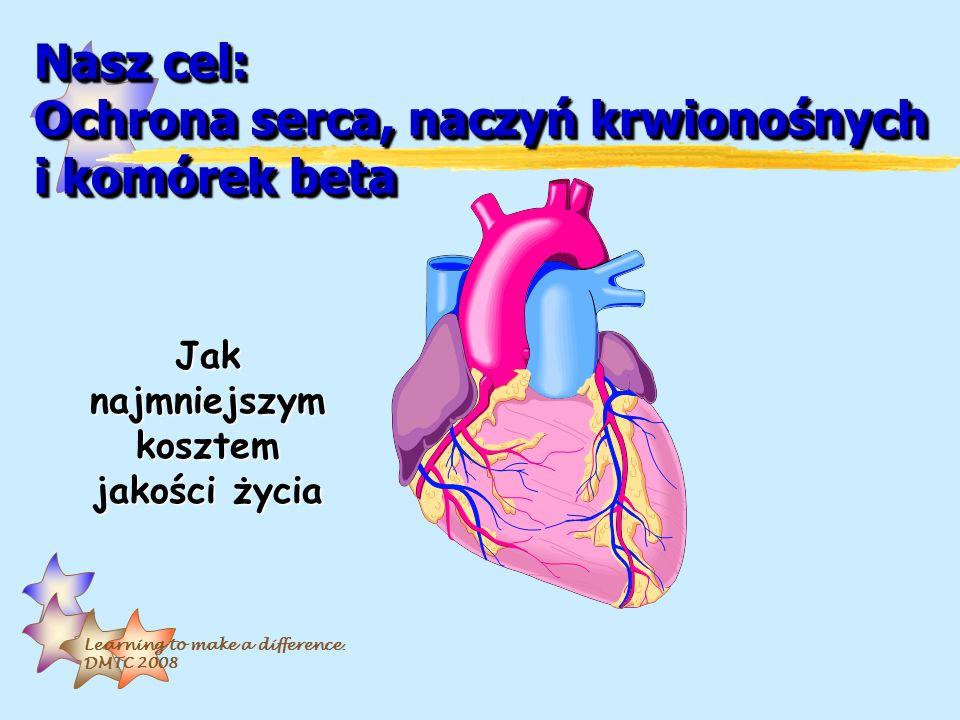 Learning to make a difference. DMTC 2008 Nasz cel: Ochrona serca, naczyń krwionośnych i komórek beta Jak najmniejszym kosztem jakości życia