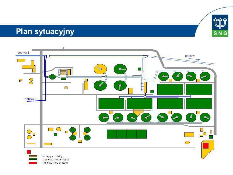Istniejące obiekty I-szy etap modernizacji II-gi etap modernizacji Plan sytuacyjny
