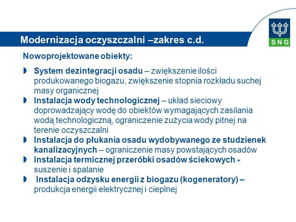 Nowoprojektowane obiekty: System dezintegracji osadu – zwiększenie ilości produkowanego biogazu, zwiększenie stopnia rozkładu suchej masy organicznej