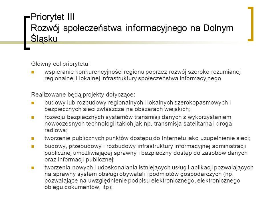 Priorytet III Rozwój społeczeństwa informacyjnego na Dolnym Śląsku Główny cel priorytetu: wspieranie konkurencyjności regionu poprzez rozwój szeroko rozumianej regionalnej i lokalnej infrastruktury społeczeństwa informacyjnego Realizowane będą projekty dotyczące: budowy lub rozbudowy regionalnych i lokalnych szerokopasmowych i bezpiecznych sieci zwłaszcza na obszarach wiejskich; rozwoju bezpiecznych systemów transmisji danych z wykorzystaniem nowoczesnych technologii takich jak np.