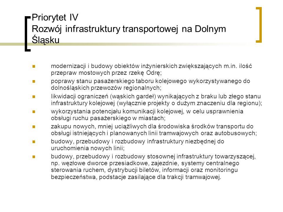 Priorytet IV Rozwój infrastruktury transportowej na Dolnym Śląsku modernizacji i budowy obiektów inżynierskich zwiększających m.in.