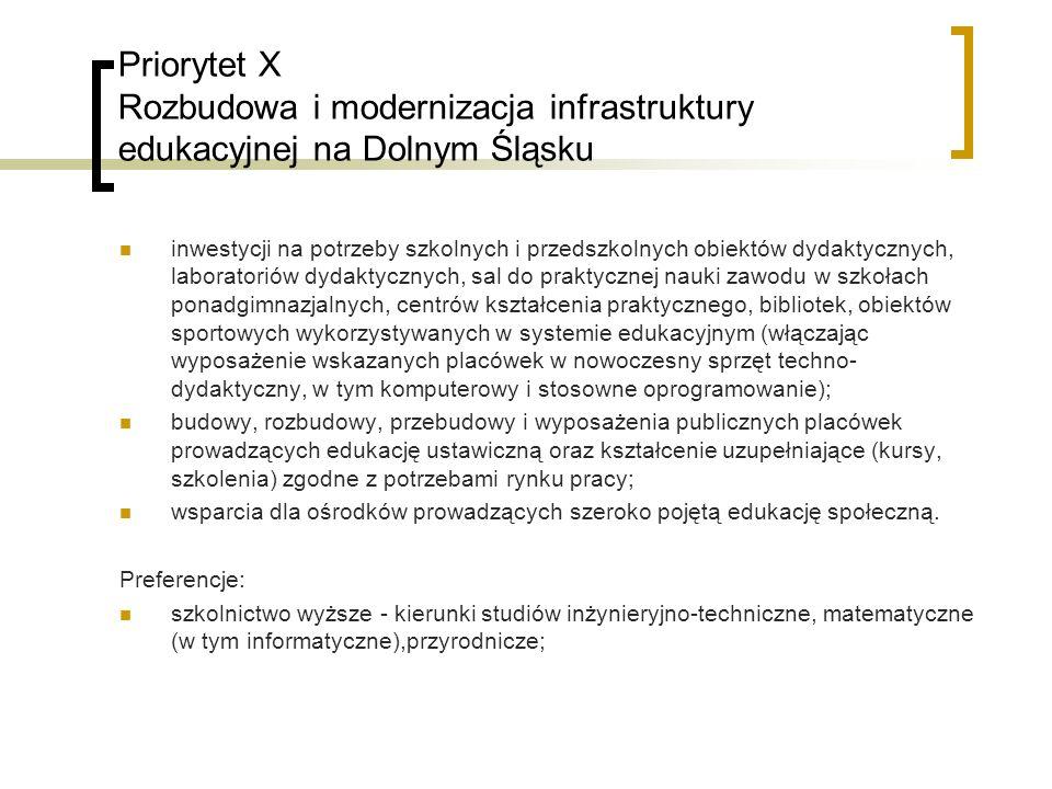 Priorytet X Rozbudowa i modernizacja infrastruktury edukacyjnej na Dolnym Śląsku inwestycji na potrzeby szkolnych i przedszkolnych obiektów dydaktycznych, laboratoriów dydaktycznych, sal do praktycznej nauki zawodu w szkołach ponadgimnazjalnych, centrów kształcenia praktycznego, bibliotek, obiektów sportowych wykorzystywanych w systemie edukacyjnym (włączając wyposażenie wskazanych placówek w nowoczesny sprzęt techno- dydaktyczny, w tym komputerowy i stosowne oprogramowanie); budowy, rozbudowy, przebudowy i wyposażenia publicznych placówek prowadzących edukację ustawiczną oraz kształcenie uzupełniające (kursy, szkolenia) zgodne z potrzebami rynku pracy; wsparcia dla ośrodków prowadzących szeroko pojętą edukację społeczną.
