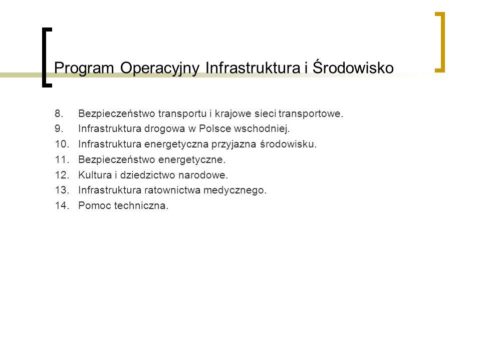 Program Operacyjny Infrastruktura i Środowisko 8.Bezpieczeństwo transportu i krajowe sieci transportowe.