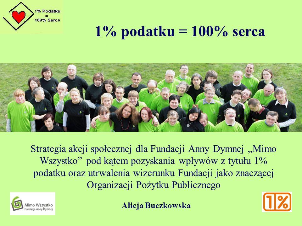 Strategia akcji społecznej dla Fundacji Anny Dymnej Mimo Wszystko pod kątem pozyskania wpływów z tytułu 1% podatku oraz utrwalenia wizerunku Fundacji