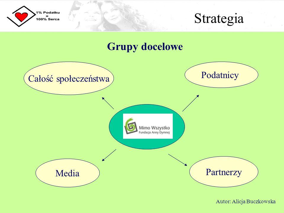Strategia Grupy docelowe Podatnicy Całość społeczeństwa Media Partnerzy Autor: Alicja Buczkowska