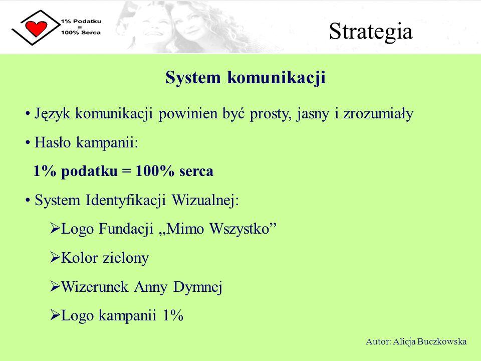 Strategia System komunikacji Język komunikacji powinien być prosty, jasny i zrozumiały Hasło kampanii: 1% podatku = 100% serca System Identyfikacji Wi