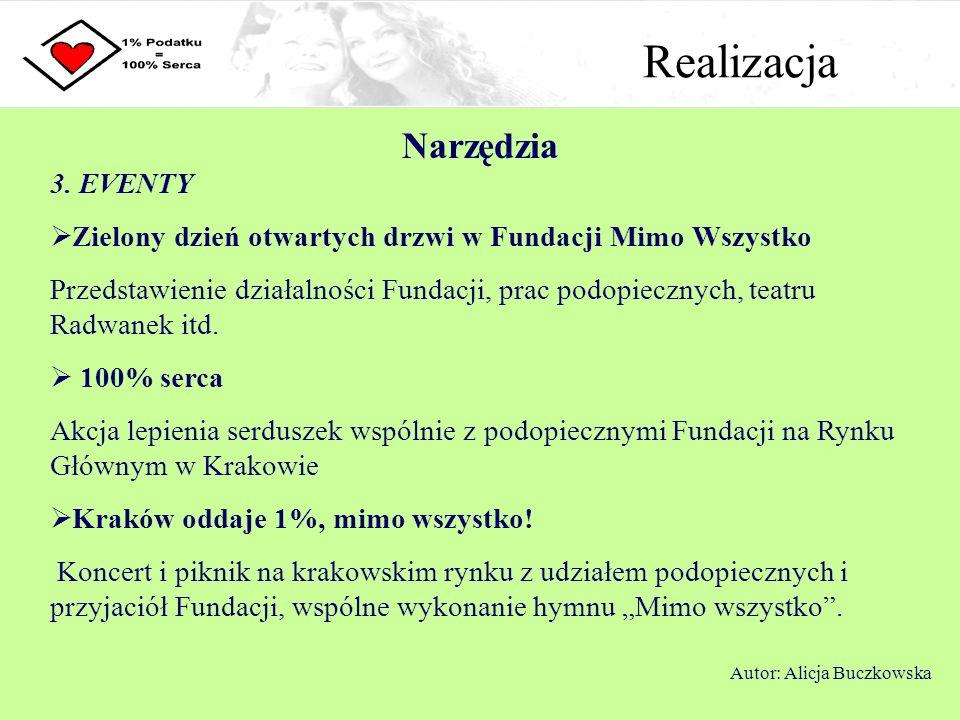 Realizacja Narzędzia Autor: Alicja Buczkowska 3. EVENTY Zielony dzień otwartych drzwi w Fundacji Mimo Wszystko Przedstawienie działalności Fundacji, p