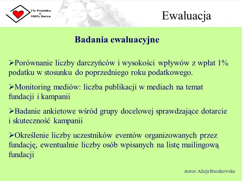 Ewaluacja Badania ewaluacyjne Autor: Alicja Buczkowska Porównanie liczby darczyńców i wysokości wpływów z wpłat 1% podatku w stosunku do poprzedniego